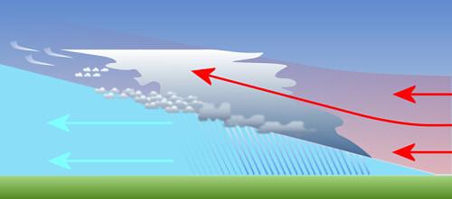 wolken buien radar weerbericht warmtefront